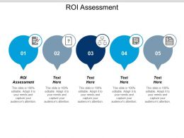 Roi Assessment Ppt Powerpoint Presentation Model Design Ideas Cpb