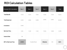 ROI Calculation Tables Ppt Powerpoint Presentation Portfolio Show