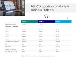 ROI Comparison Of Multiple Business Projects