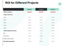 Roi For Different Projects Cash Flow Powerpoint Presentation Slides