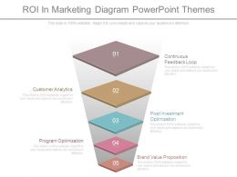 Roi In Marketing Diagram Powerpoint Themes