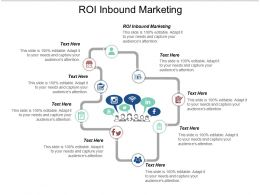 Roi Inbound Marketing Ppt Powerpoint Presentation Infographic Template Outline Cpb