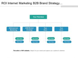 Roi Internet Marketing B2b Brand Strategy Technology Business Opportunities Cpb