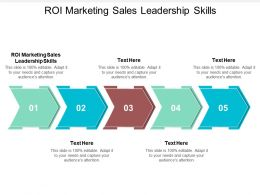 ROI Marketing Sales Leadership Skills Ppt Powerpoint Presentation Slides Graphics Design Cpb