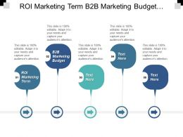 Roi Marketing Term B2b Marketing Budget Promotion Budget Cpb