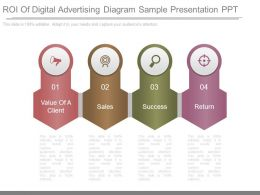 Roi Of Digital Advertising Diagram Sample Presentation Ppt