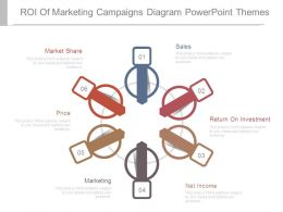 Roi Of Marketing Campaigns Diagram Powerpoint Themes
