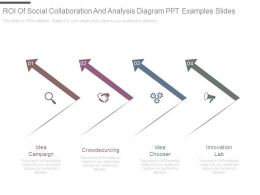 Roi Of Social Collaboration And Analysis Diagram Ppt Examples Slides