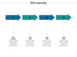 ROI Security Ppt Powerpoint Presentation Model Deck Cpb