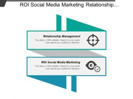 Roi Social Media Marketing Relationship Management Bases Model Marketing Cpb