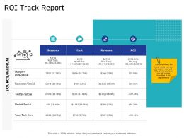 ROI Track Report Cost M2666 Ppt Powerpoint Presentation Ideas Outfit