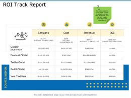 ROI Track Report Cost Ppt Powerpoint Presentation Outline Pictures