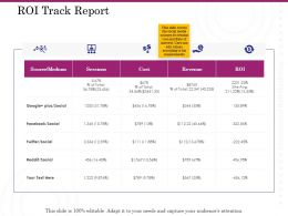 ROI Track Report Ppt Powerpoint Presentation Styles Inspiration