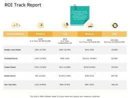 ROI Track Report Reddit Ppt Powerpoint Presentation File Icons