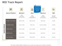 ROI Track Report Sessions Ppt Powerpoint Presentation Slides Clipart