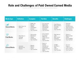 Role And Challenges Of Paid Owned Earned Media