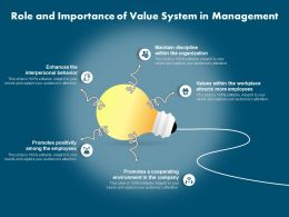 Role And Importance Of Value System In Management