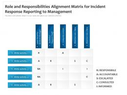 Role And Responsibilities Alignment Matrix For Incident Response Reporting To Management