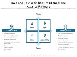 Role And Responsibilities Of Channel And Alliance Partners