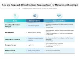 Role And Responsibilities Of Incident Response Team For Management Reporting