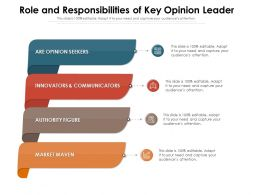Role And Responsibilities Of Key Opinion Leader