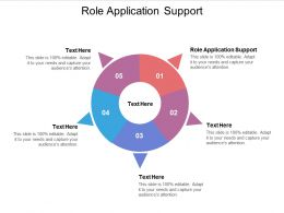 Role Application Support Ppt Powerpoint Presentation Outline Slide Download Cpb