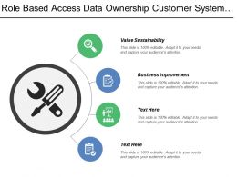 Role Based Access Data Ownership Customer System Support