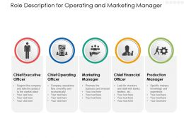 Role Description For Operating And Marketing Manager