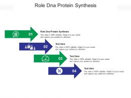 Role Dna Protein Synthesis Ppt Powerpoint Presentation Diagram Ppt Cpb