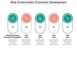 Role Environment Economic Development Ppt Powerpoint Presentation Model Cpb
