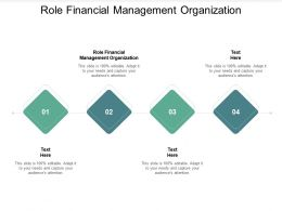 Role Financial Management Organization Ppt Powerpoint Presentation Model Visual Aids Cpb