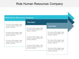 Role Human Resources Company Ppt Powerpoint Presentation Inspiration Outline Cpb