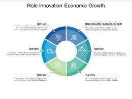 Role Innovation Economic Growth Ppt Powerpoint Presentation File Cpb