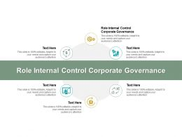 Role Internal Control Corporate Governance Ppt Powerpoint Presentation Model Inspiration Cpb