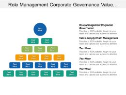 role management corporate governance value supply chain management cpb
