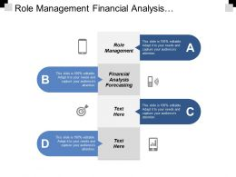 Role Management Financial Analysis Forecasting Employee Relation Management Cpb