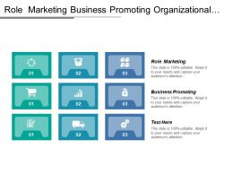 role marketing business promoting organizational culture project management cpb