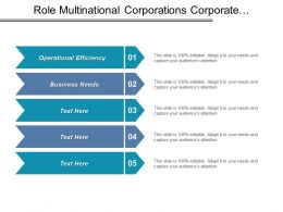 Role Multinational Corporations Corporate Performance Management Corporate Financing Service Cpb
