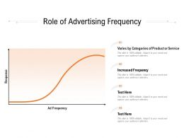 Role Of Advertising Frequency