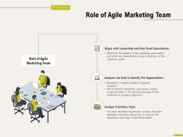 Role Of Agile Marketing Team Data Identify Ppt Powerpoint Presentation Professional Guide