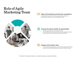 Role Of Agile Marketing Team Ppt Powerpoint Presentation Infographic Template