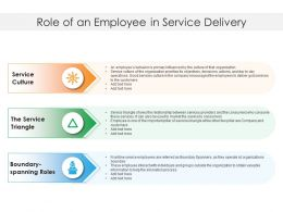 Role Of An Employee In Service Delivery