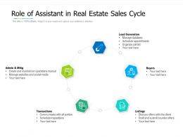 Role Of Assistant In Real Estate Sales Cycle