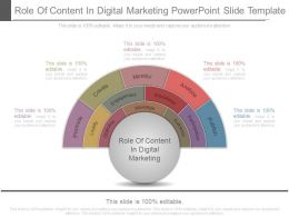 Role Of Content In Digital Marketing Powerpoint Slide Template