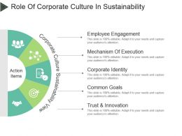 Role Of Corporate Culture In Sustainability Powerpoint Slide Graphics