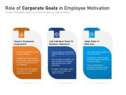 Role Of Corporate Goals In Employee Motivation