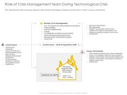 Role Of Crisis Management Team During Technological Crisis Control Ppt Powerpoint Presentation Outline