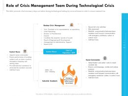 Role Of Crisis Management Team During Technological Crisis Ppt File Brochure