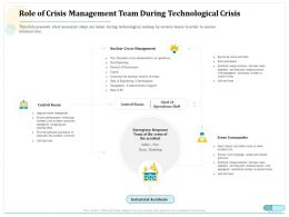 Role Of Crisis Management Team During Technological Crisis Ppt Portfolio