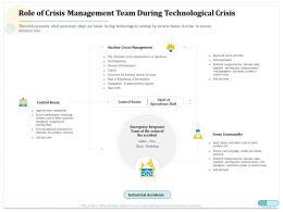 Role Of Crisis Management Team During Technological Crisis Ppt Portfolio